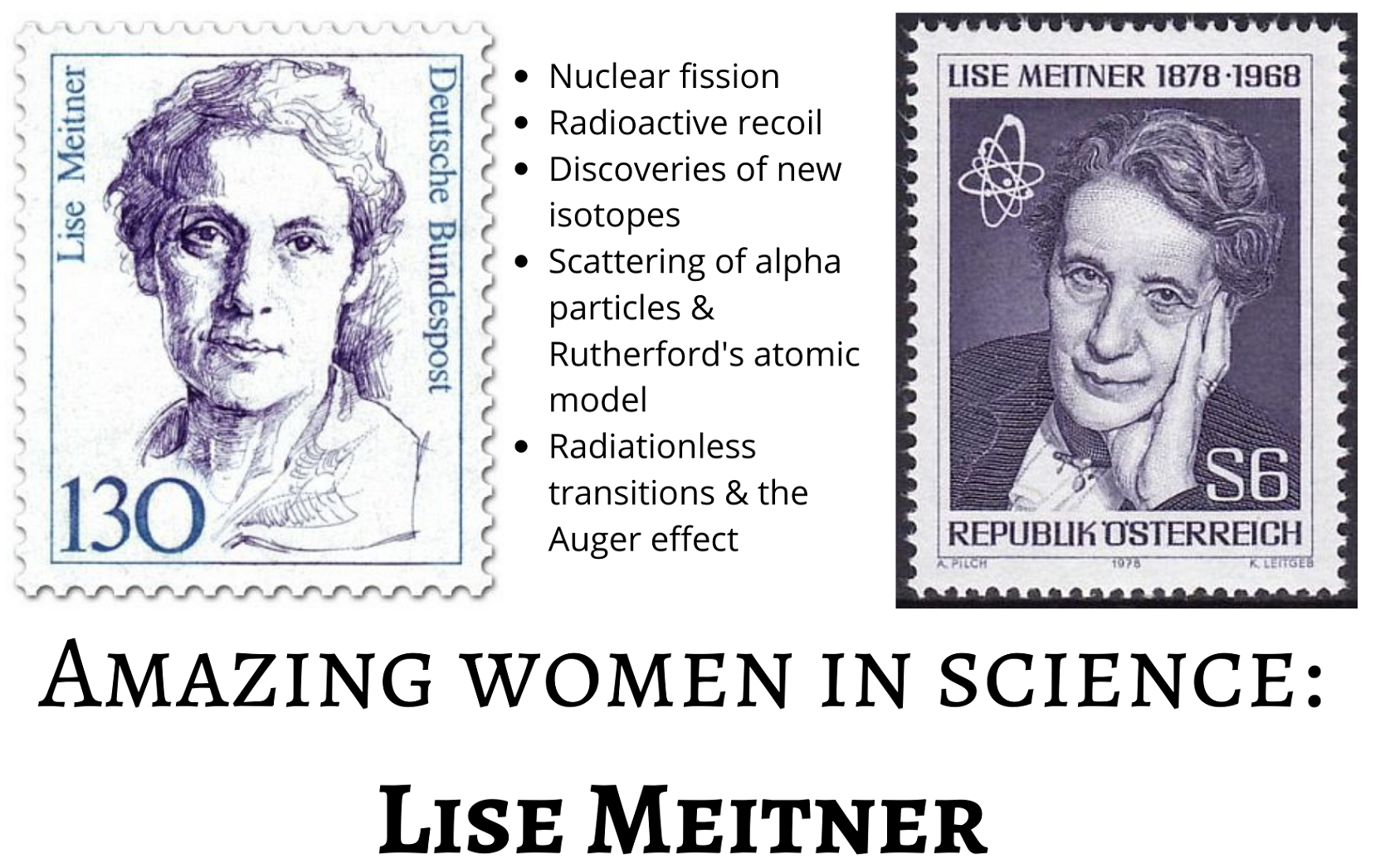 lise meitner nuclear fission radioactive recoil isotopes alpha scattering auger effect